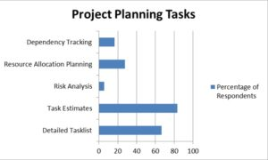 project-planning-tasks